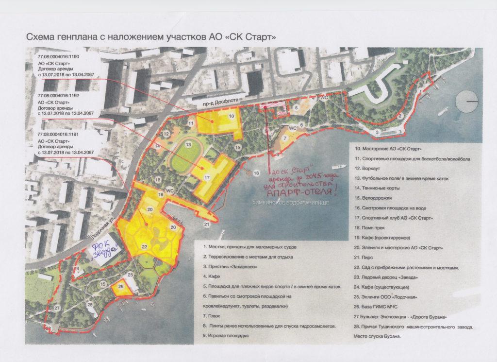 Схема берега с расположеним участков СК Старт